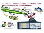 NTTドコモ九州支社など、新体感ゴルフラウンドシステムの実証実験を実施
