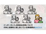 ネットの安全利用に関して子供と話している保護者は16%、AVG調べ