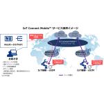 NTT Com、グローバルなIoT通信サービス「IoT Connect Mobile」