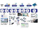 凸版印刷、製造現場のデジタル化支援ソリューション「NAVINECT」を提供