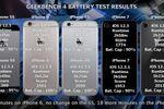 iOS 12.3.1、旧iPhoneのバッテリー改善か