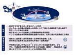 NEC、ラグビーワールドカップ2019日本大会で次世代のLTE業務用無線システムを試験提供