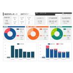 ローカルフォリオ、電話による問い合わせ分析も行なうGoogleマイビジネス運用代行サービスを提供