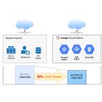 アンタス、Google Cloud Platform導入支援サービスを開始