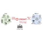 日立ソリューションズ、企業への問い合わせを情報を統合管理する「Front」提供