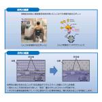 NEDOシンポジウム「AI&ROBOT NEXT」での「革新的なロボットインテグレーション技術」の展示内容