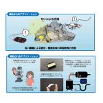NEDOシンポジウム「AI&ROBOT NEXT」、「革新的ロボット要素技術分野・スーパーセンシング」の展示内容