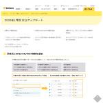 kintone、2020年1月版のアップデートでIF関数などが利用可能に