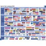 スポーツテック業界の俯瞰図「Sports-Tech Landscape」をNTTデータ経営研究所が発表