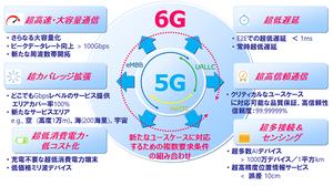 5G開始前に早くも10年後の6Gの研究開発! ドコモ、技術コンセプトを公開