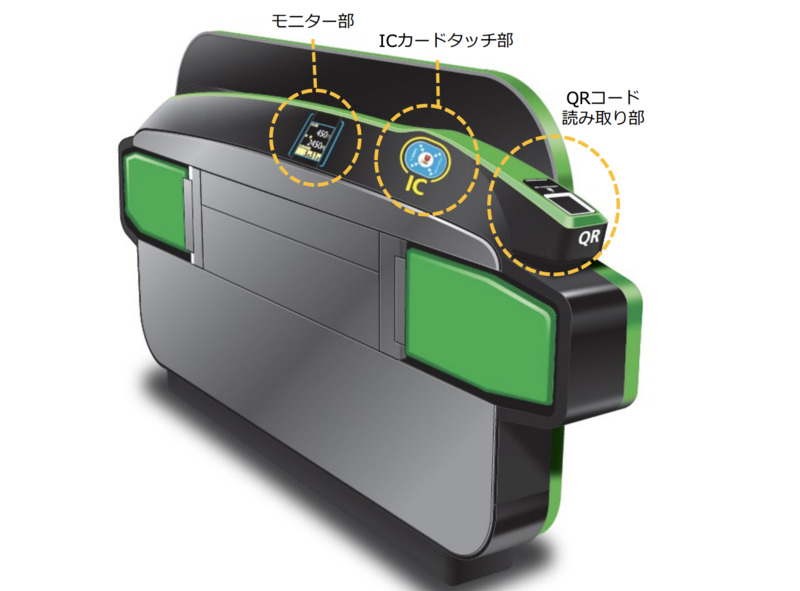 JR東日本、QR改札を新宿駅と高輪ゲートウェイ駅に設置