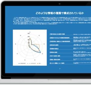 営業トークをAIが解析・評価する「UpSighter」【3/19体験展示】