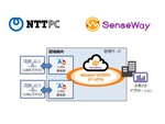 センスウェイ、NTTPCとの協業により閉域型LoRaWANサービスを提供