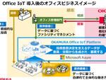 オフィス家具のオカムラ「IoTでオフィスと社員の関係を進化させる」