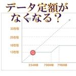 【山根康宏氏に訊く】LTE時代、海外ではデータ定額プランが変わりつつある。日本のデータ定額は今後どうなる?
