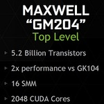 NVIDIAがGeForce GTX980/970を発表 電力効率はKepler世代の2倍に向上【笠原一輝氏寄稿】