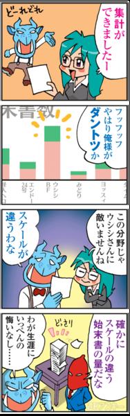Excel 2013 グラフツールでカンタン修正・編集!