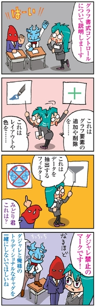 """Excel 2013 新機能""""グラフ書式コントロール""""を紹介!"""