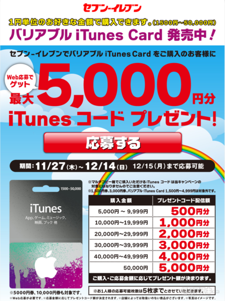 セブンイレブン itunes カード キャンペーン
