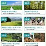 クリックで1円募金 キヤノンマーケティングの『未来につなぐふるさとプロジェクト』