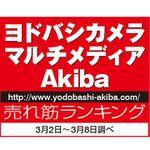 ヨドバシAkiba売れ筋ランキング:LEDシーリング照明
