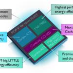 Core Mを上回るスマホ向けCPUが登場!?ARM社がCortex-A72&M7の詳細を公開