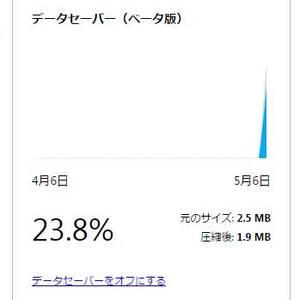 Chromeでモバイル利用時に便利なDLデータを圧縮できる データセーバーで遊ぼう!!