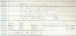 追悼:任天堂 岩田聡社長 HAL研究所の天才新入社員と高校2年生の思い出 by 藤本健