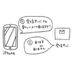 iPhoneの電池が長持ちに?今さら聞けないメールの常識プッシュとフェッチとは