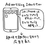 iPhoneの広告が同じなのはなぜ?それは追跡されてるからです