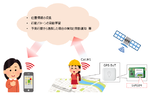IIJ、ビーサイズのAIみまもりロボット「GPS BoT」にフルMVNOサービスSoftSIMを提供