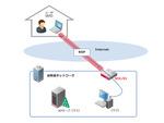 IIJ、テレワーク支援としてリモートアクセス環境を5月末まで無償提供