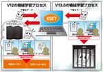 「ESET Internet Security V13」にバージョンアップすべき3つの理由