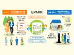 ぐるなび・EPARKの予約プラットフォーム特許戦略比較