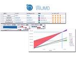 グレープシティ、JavaScriptライブラリ「Wijmo」最新版をリリース