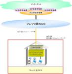 NTT東西の10Gbps「フレッツ 光クロス」にJPNE「v6プラス」が対応