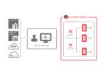 エクイニクス、マルチクラウドの監視・運用を簡易化できるSaaS型監視サービス