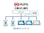 弥生、三菱UFJ銀行と参照系API公式連携を開始