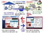 IPAとNTT東日本、新型コロナ対策でテレワークシステムを提供開始
