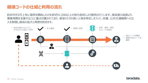 制限 中国 アプリ