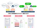 LINE Fukuoka、福岡市立こども病院と連携してLINEでの診療受付を実証実験