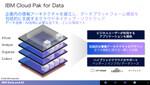 """「IBM Cloud Pak for Data」最新版、""""DataOps/MLOps""""実現も支援"""