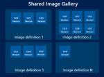 Azure VMで最大64 vCPU、高速SSD搭載のDdv4/Edv4シリーズがGA