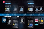 本日「dynabook」が31歳に、初代「dynaBook J-3100」から歩みを振り返るサイトを公開