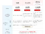 【格安スマホまとめ】格安SIMの通話定額で専用アプリが不要になる可能性!?