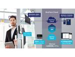 フォトシンス、「Akerun入退室管理システム」とNECのクラウド型顔認証サービスをクラウド連携