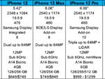 iPhone 12全モデルのスペック情報が出る