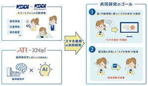 KDDIが「スマホ依存」研究を開始、脳神経科学とAIを活用