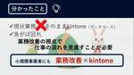 「kintoneからのExcel戻り」を経験したデータベースジプシーが語る業務改善の大切さ