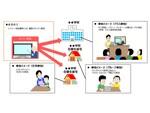 「KDDIスマホ・ケータイ安全教室」のオンライン講座がトライアルで提供開始
